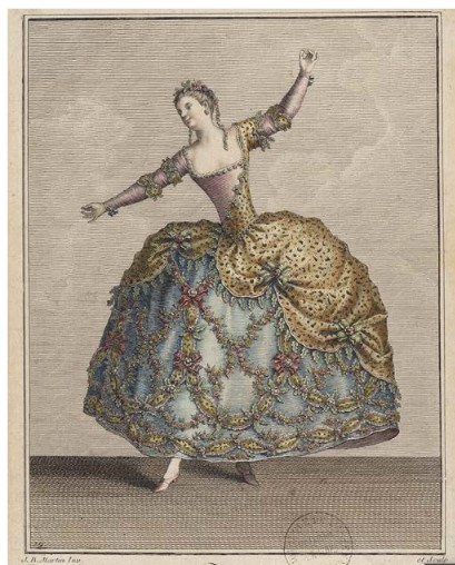 selecciones  El hombre en la danza: Bailarines masculinos